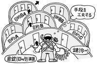 トヨタ式現場改善のサムネイル画像