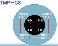 TMP-CS