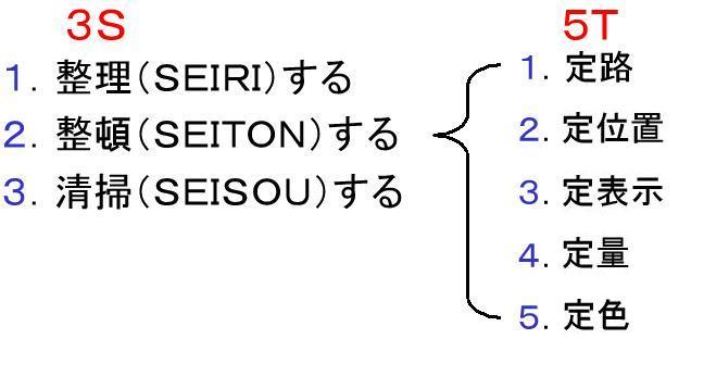3S5T.JPG